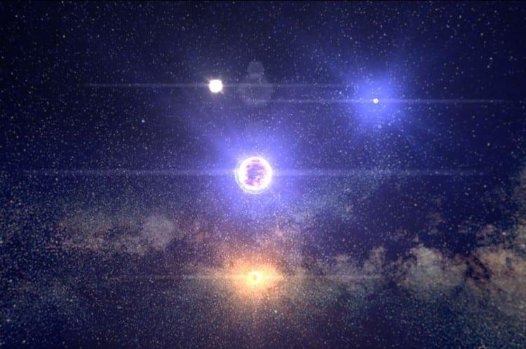 google star system